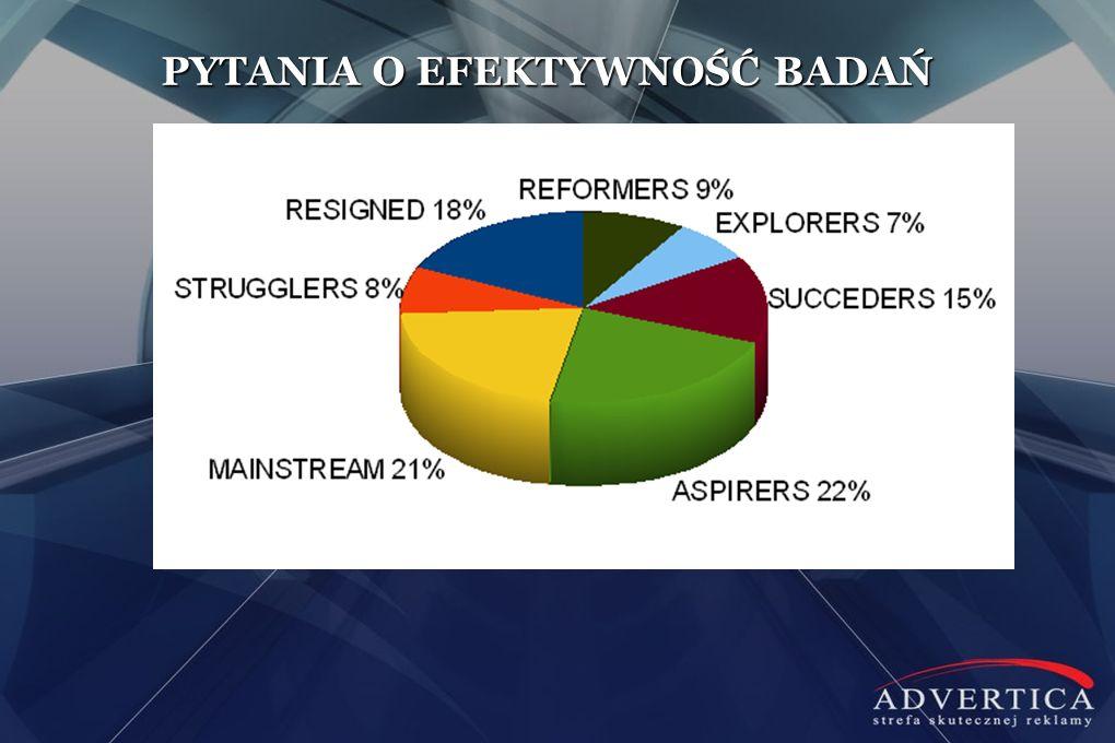 SŁUCHALNOŚĆ OGÓLNOPOLSKA 2011-2012 BADANIA RADIA Udział w rynku radiowym grudzień 2010 : luty 2011 marzec 2011 : maj 2011 czerwiec : sierpień 2011 wrzesień : listopad 2011 grudzień 2011 : luty 2012 Radio RMF FM25,5%25,3%25,9%26,8%25,4% Radio ZET15,9%16,1%16,4%16,2%15,3% Jedynka - Program 1 PR12,4%11,9%11,7%11,5%11,6% Trójka - Program 3 PR8,8%8,3%8,0%8,2%7,7% Radio Maryja2,7%2,1% 2,0%3,0% ESKA ROCK [2]1,3%1,6%1,7%1,4%1,7% Radio TOK FM1,6%1,1%1,2%1,3%1,5% Radio RMF Classic0,8% 0,7% Dwójka - Program 2 PR0,7%0,5%0,7% 0,6% Czwórka - Program 4 PR0,4% 0,5% CHILLI ZET0,5%0,4% 0,5%0,4% Radio PiN0,2% 0,1% 0,2% n=2103321062210642104521044