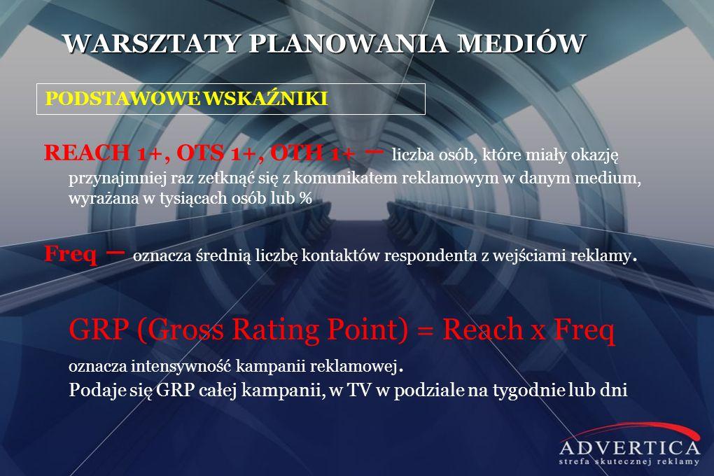 SŁUCHALNOŚĆ W TRÓJMIEŚCIE BADANIA RADIA grudzień 2010 : luty 2011 marzec : maj 2011 czerwiec : sierpień 2011 wrzesień : listopad 2011 grudzień 2011 : luty 2012 Radio RMF FM19,3%15,5%21,2%14,6%16,8% Trójka - Program 3 Polskiego Radia17,5% 14,5%17,0%15,0% Radio ZET12,8%12,9%10,0%12,1%11,5% Złote Przeboje Trefl 103 i 99,2 FM (Trójmiasto) 5,8%5,3%6,3%7,8%10,3% Jedynka - Program 1 Polskiego Radia5,6%9,3%6,2%8,9%7,9% Polskie Radio Gdańsk8,1%8,5%7,4%7,6%7,3% Radio TOK FM5,8%3,5%6,2%7,4%5,6% Radio ESKA (Trójmiasto) 4,5%3,2%5,1%4,7%4,5% Radio Maryja0,9%1,8%1,5%1,3%4,4% Radio RMF MAXXX (Trójmiasto) 4,8%6,2%4,9%5,3%3,9% Radio Eska Rock4,7%5,9%4,7%3,1%3,6% Radio Plus Gdańsk2,5%3,2%2,0%1,8%2,8% Radio CHILLI ZET2,7%1,7%3,8%2,3%1,8% Radio RMF Classic 1,4%1,7%1,9%1,6%1,8% Radio Kaszebe (Władysławowo)1,7%0,9%1,4%1,5%1,3% Czwórka – Program 4 Polskiego Radia 0,5%0,9%0,6%0,8%0,6%