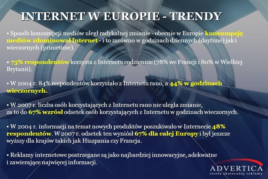 INTERNET W EUROPIE - TRENDY Sposób konsumpcji mediów uległ radykalnej zmianie - obecnie w Europie konsumpcję mediów zdominował Internet - i to zarówno