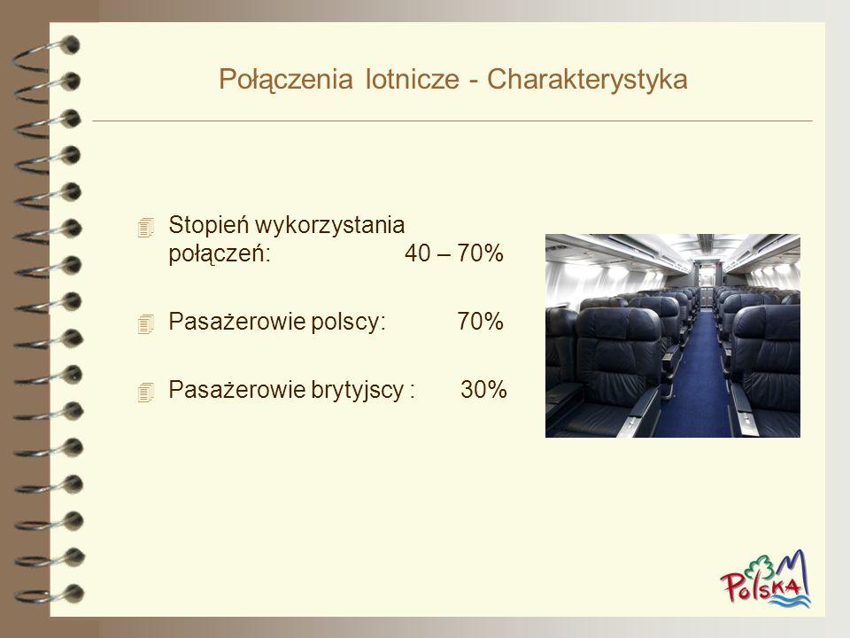 Połączenia lotnicze - Charakterystyka 4 Stopień wykorzystania połączeń: 40 – 70% 4 Pasażerowie polscy: 70% 4 Pasażerowie brytyjscy : 30%