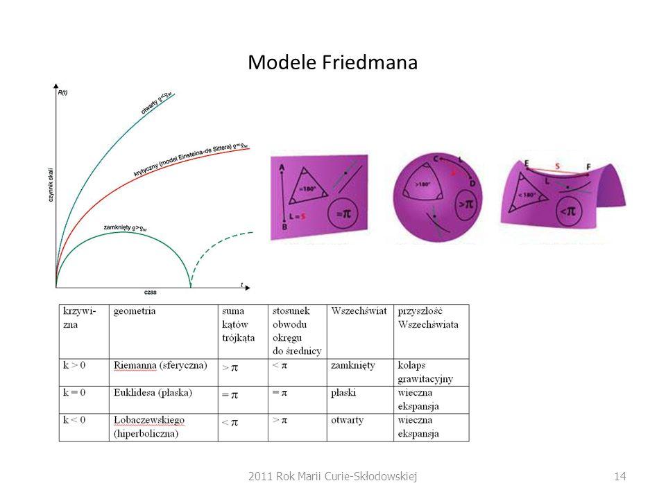 Modele Friedmana 2011 Rok Marii Curie-Skłodowskiej14