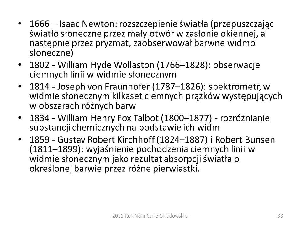 1666 – Isaac Newton: rozszczepienie światła (przepuszczając światło słoneczne przez mały otwór w zasłonie okiennej, a następnie przez pryzmat, zaobser