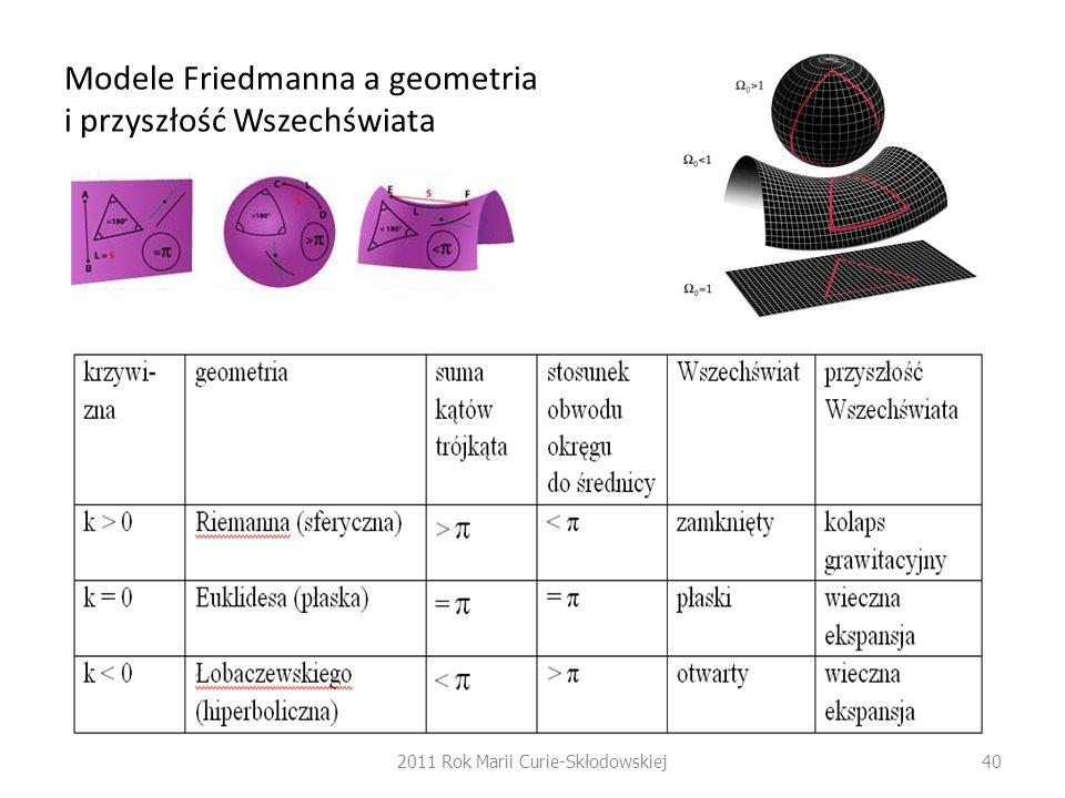 Modele Friedmanna a geometria i przyszłość Wszechświata 2011 Rok Marii Curie-Skłodowskiej40