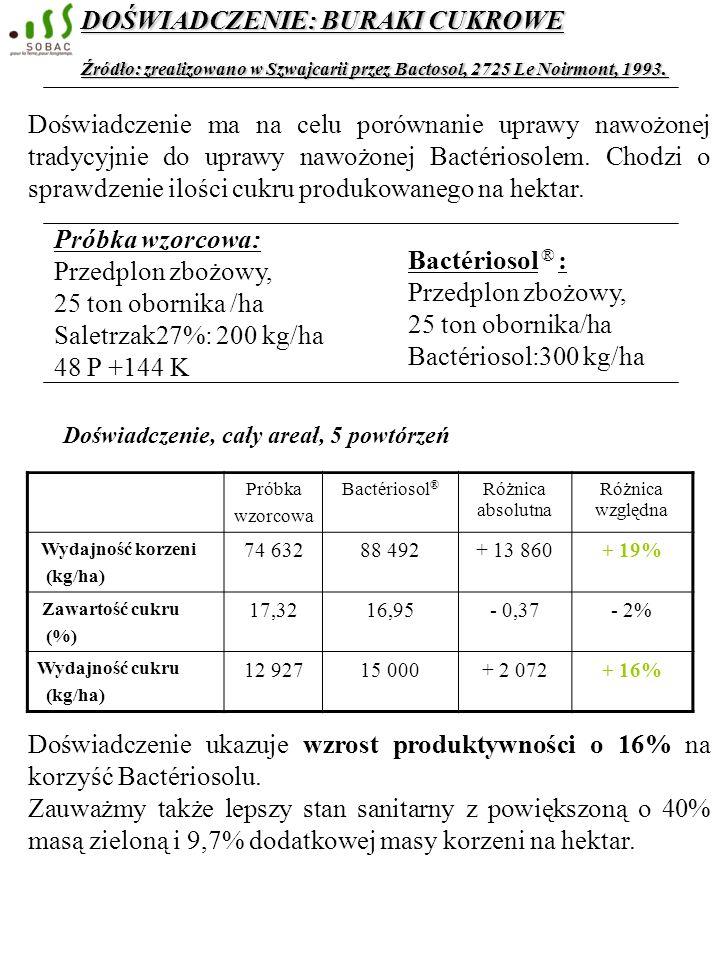 DOŚWIADCZENIE: BURAKI CUKROWE Źródło: zrealizowano w Szwajcarii przez Bactosol, 2725 Le Noirmont, 1993. Doświadczenie ma na celu porównanie uprawy naw