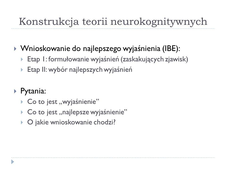 Konstrukcja teorii neurokognitywnych Wnioskowanie do najlepszego wyjaśnienia (IBE): Etap 1: formułowanie wyjaśnień (zaskakujących zjawisk) Etap II: wy