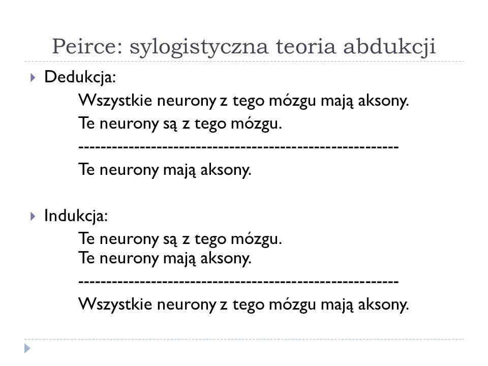 Peirce: sylogistyczna teoria abdukcji Dedukcja: Wszystkie neurony z tego mózgu mają aksony. Te neurony są z tego mózgu. ------------------------------