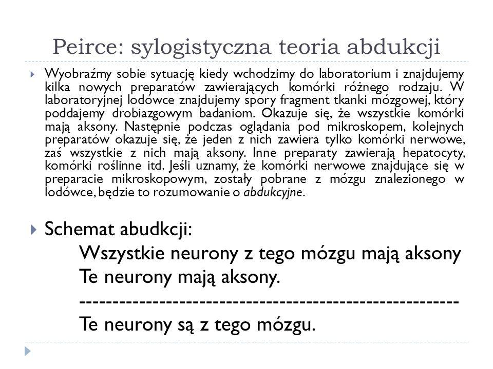 Peirce: sylogistyczna teoria abdukcji Wyobraźmy sobie sytuację kiedy wchodzimy do laboratorium i znajdujemy kilka nowych preparatów zawierających komó