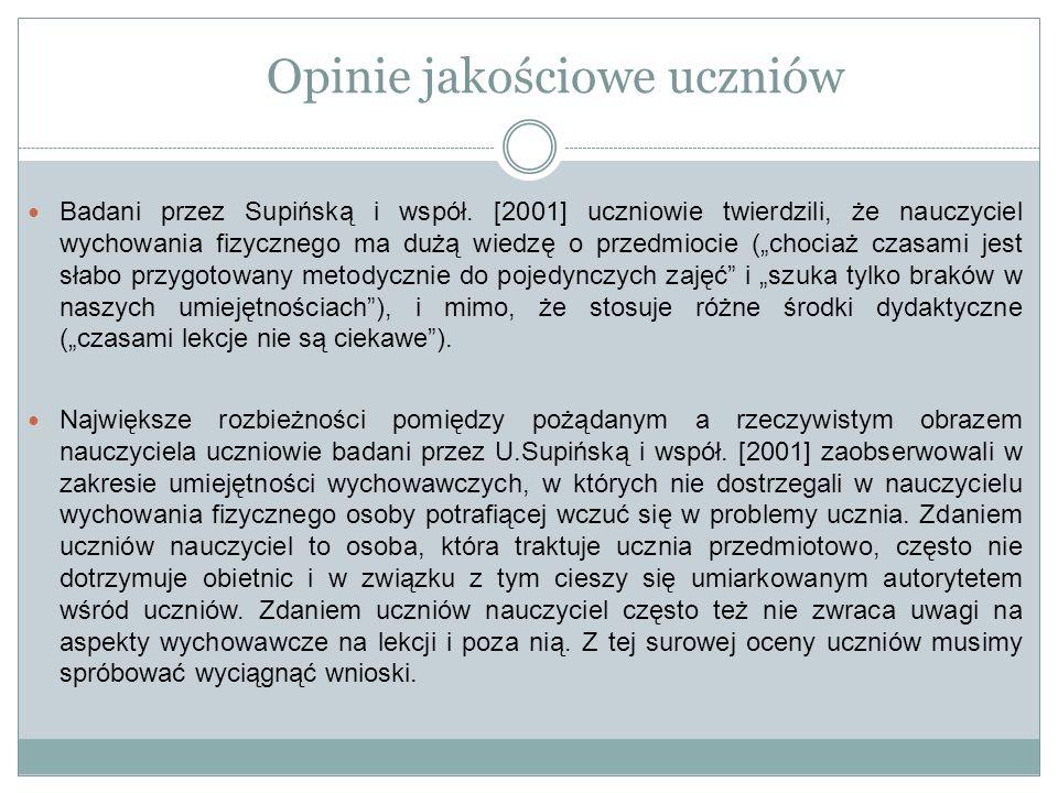 Opinie jakościowe uczniów Badani przez Supińską i współ. [2001] uczniowie twierdzili, że nauczyciel wychowania fizycznego ma dużą wiedzę o przedmiocie