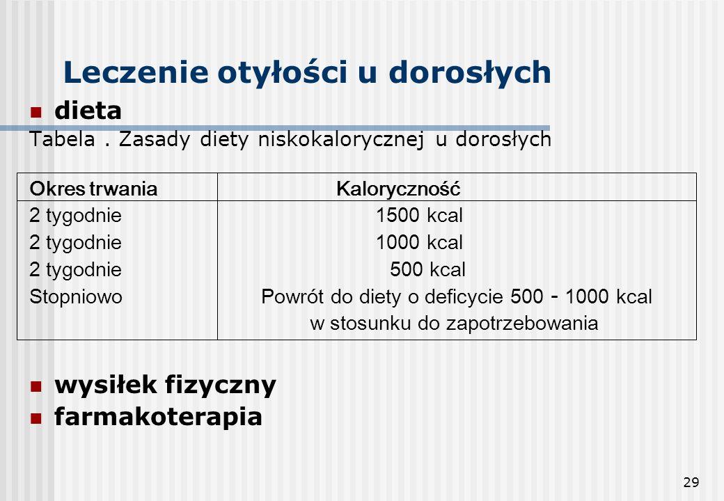 29 Leczenie otyłości u dorosłych dieta Tabela. Zasady diety niskokalorycznej u dorosłych Okres trwania Kaloryczność 2 tygodnie 1500 kcal 2 tygodnie 10