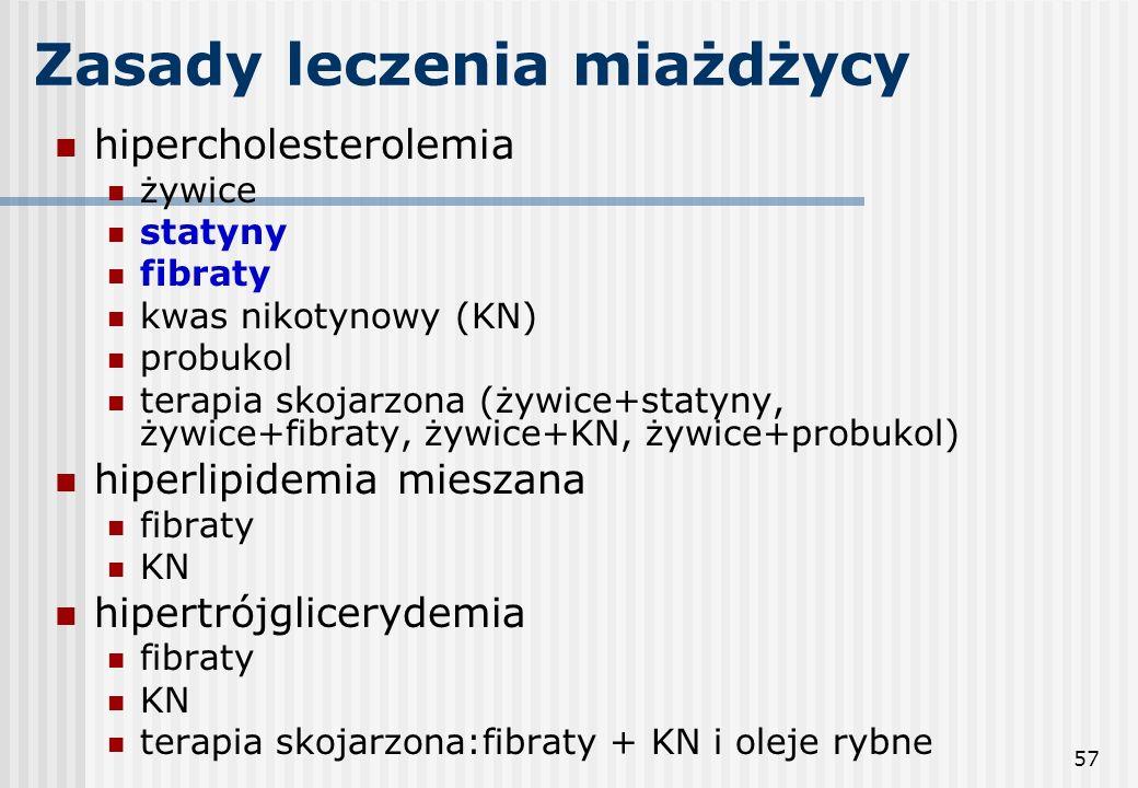 57 Zasady leczenia miażdżycy hipercholesterolemia żywice statyny fibraty kwas nikotynowy (KN) probukol terapia skojarzona (żywice+statyny, żywice+fibr