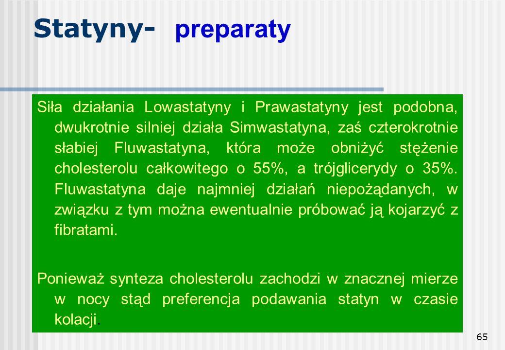 65 Statyny- preparaty Siła działania Lowastatyny i Prawastatyny jest podobna, dwukrotnie silniej działa Simwastatyna, zaś czterokrotnie słabiej Fluwas