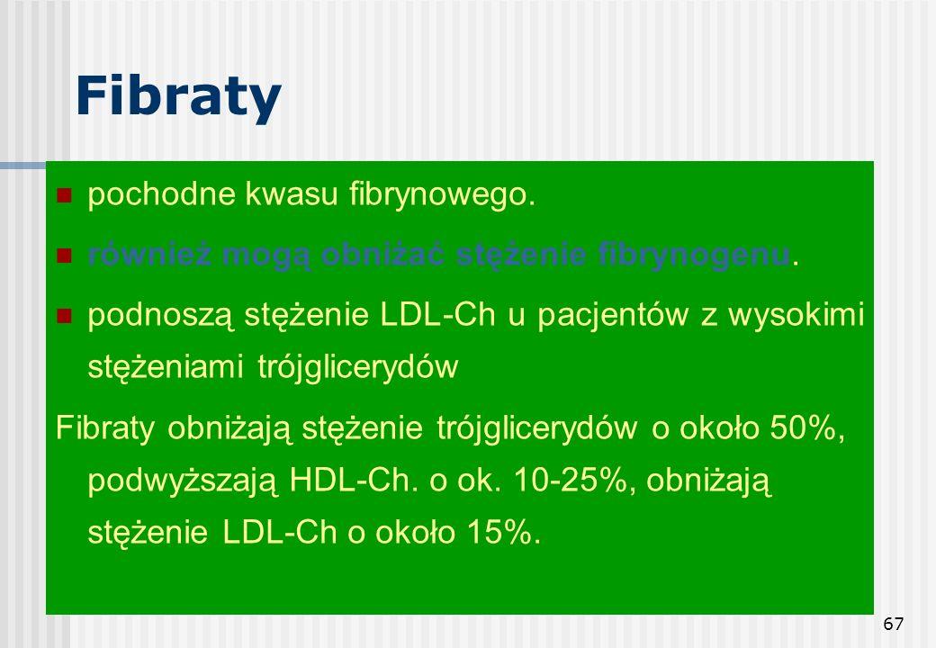 67 Fibraty pochodne kwasu fibrynowego. również mogą obniżać stężenie fibrynogenu. podnoszą stężenie LDL-Ch u pacjentów z wysokimi stężeniami trójglice