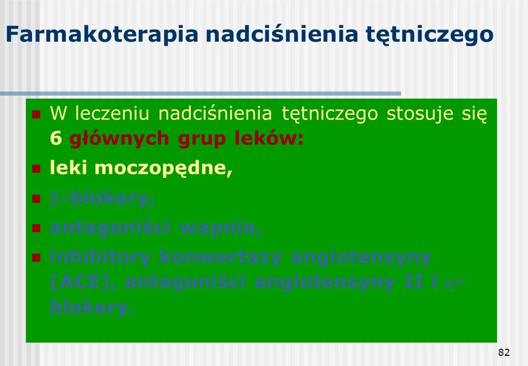 82 Farmakoterapia nadciśnienia tętniczego W leczeniu nadciśnienia tętniczego stosuje się 6 głównych grup leków: leki moczopędne, -blokery, antagoniści