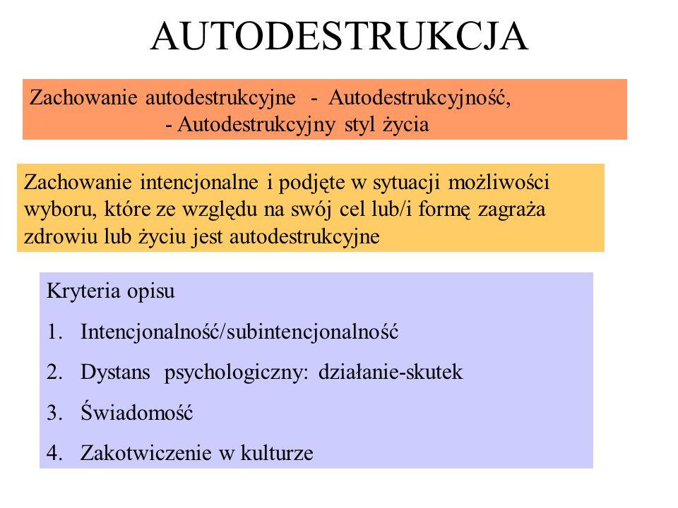 AUTODESTRUKCJA Zachowanie autodestrukcyjne - Autodestrukcyjność, - Autodestrukcyjny styl życia Zachowanie intencjonalne i podjęte w sytuacji możliwośc