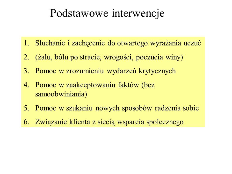 Podstawowe interwencje 1.Słuchanie i zachęcenie do otwartego wyrażania uczuć 2.(żalu, bólu po stracie, wrogości, poczucia winy) 3.Pomoc w zrozumieniu