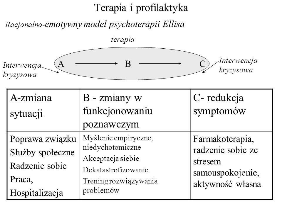 Terapia i profilaktyka Racjonalno- emotywny model psychoterapii Ellisa A B C Interwencja kryzysowa terapia A-zmiana sytuacji B - zmiany w funkcjonowan