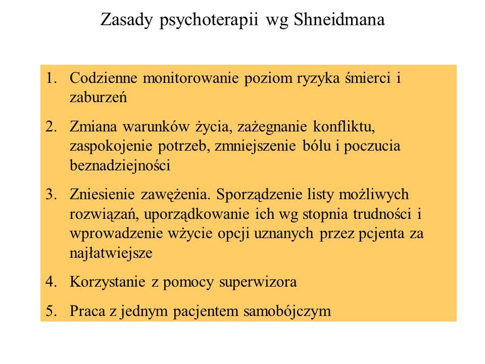 Zasady psychoterapii wg Shneidmana 1.Codzienne monitorowanie poziom ryzyka śmierci i zaburzeń 2.Zmiana warunków życia, zażegnanie konfliktu, zaspokoje