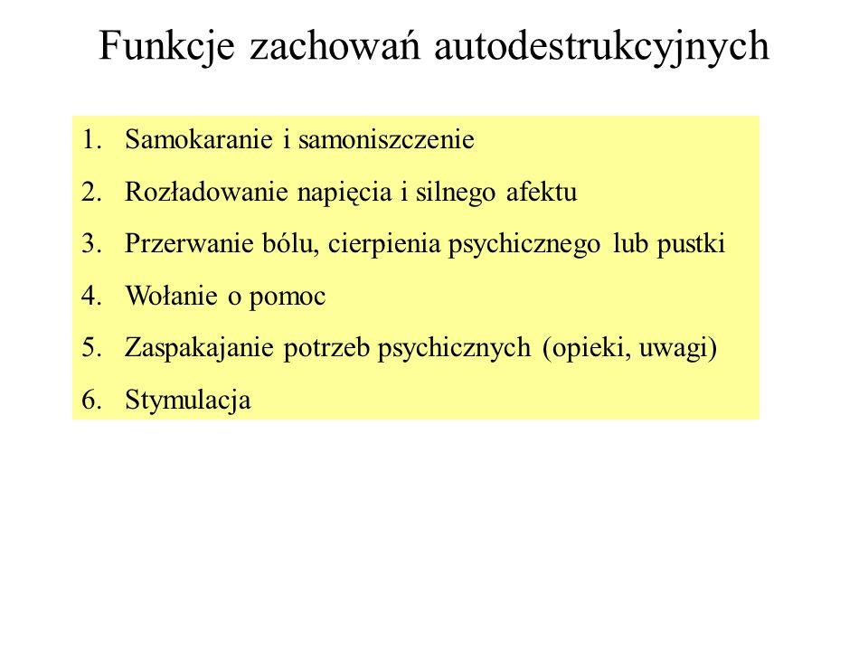 Funkcje zachowań autodestrukcyjnych 1.Samokaranie i samoniszczenie 2.Rozładowanie napięcia i silnego afektu 3.Przerwanie bólu, cierpienia psychicznego