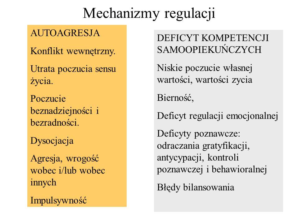 Mechanizmy regulacji AUTOAGRESJA Konflikt wewnętrzny. Utrata poczucia sensu życia. Poczucie beznadziejności i bezradności. Dysocjacja Agresja, wrogość