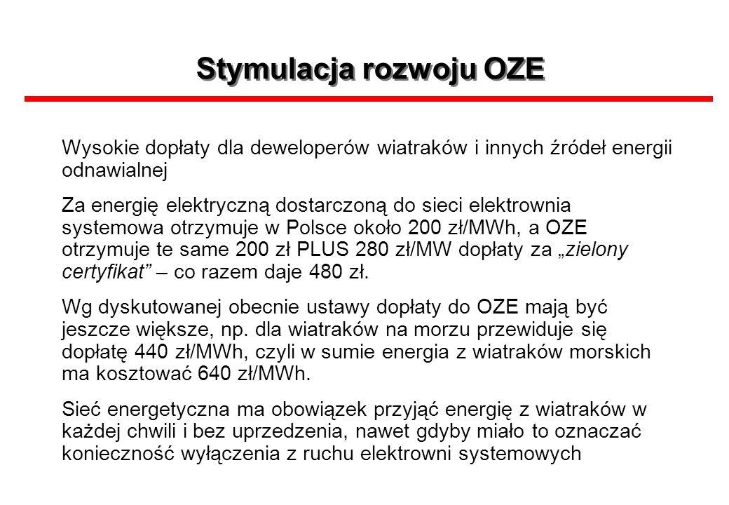 Stymulacja rozwoju OZE Wysokie dopłaty dla deweloperów wiatraków i innych źródeł energii odnawialnej Za energię elektryczną dostarczoną do sieci elekt