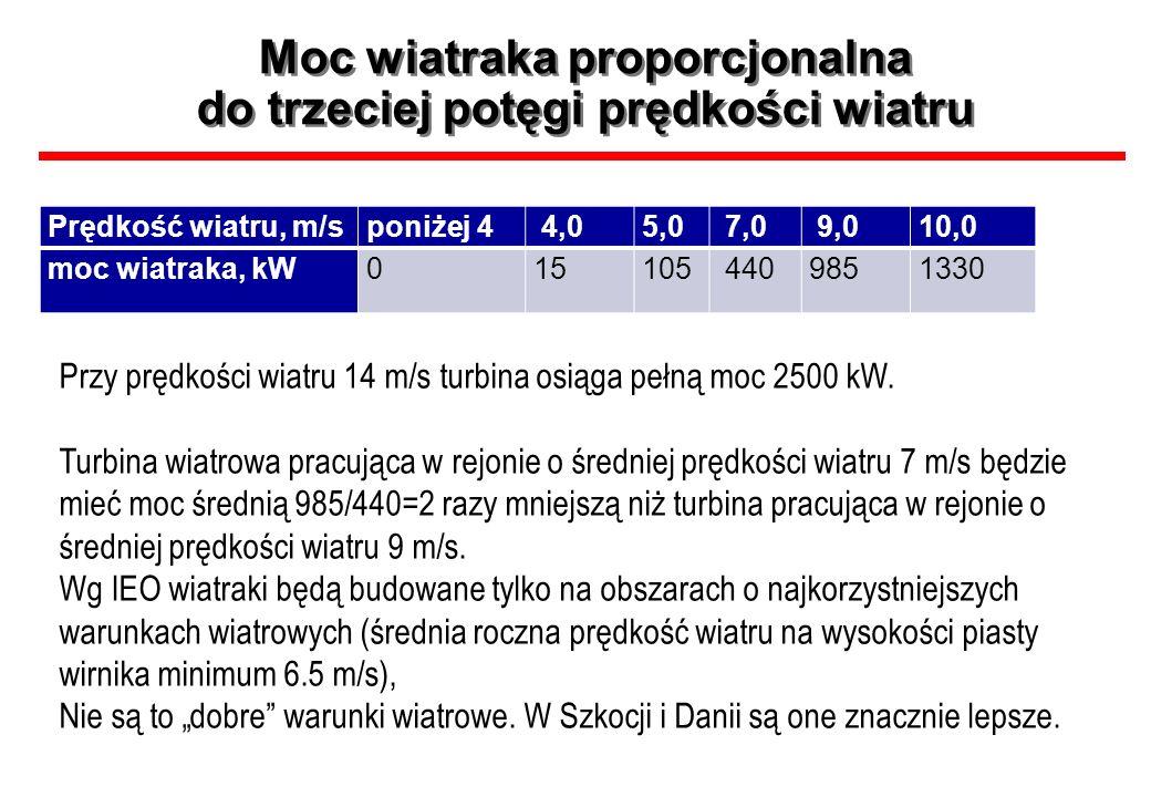 Moc wiatraka proporcjonalna do trzeciej potęgi prędkości wiatru Prędkość wiatru, m/sponiżej 4 4,05,0 7,0 9,010,0 moc wiatraka, kW015105 4409851330 Prz