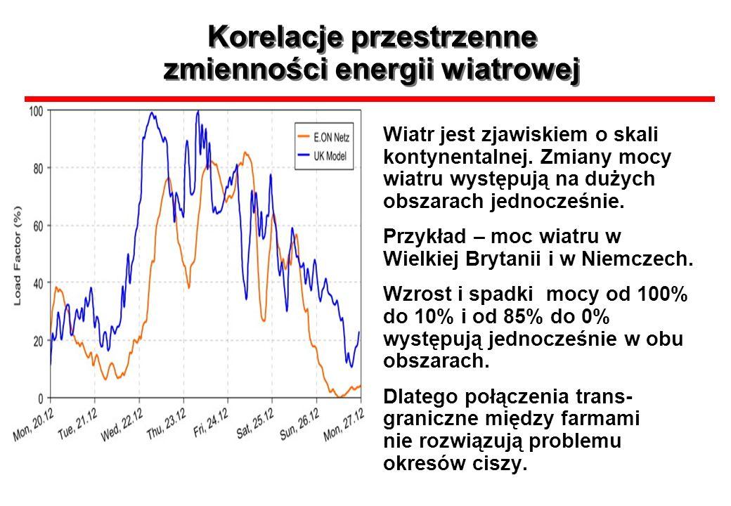 Korelacje przestrzenne zmienności energii wiatrowej Wiatr jest zjawiskiem o skali kontynentalnej. Zmiany mocy wiatru występują na dużych obszarach jed