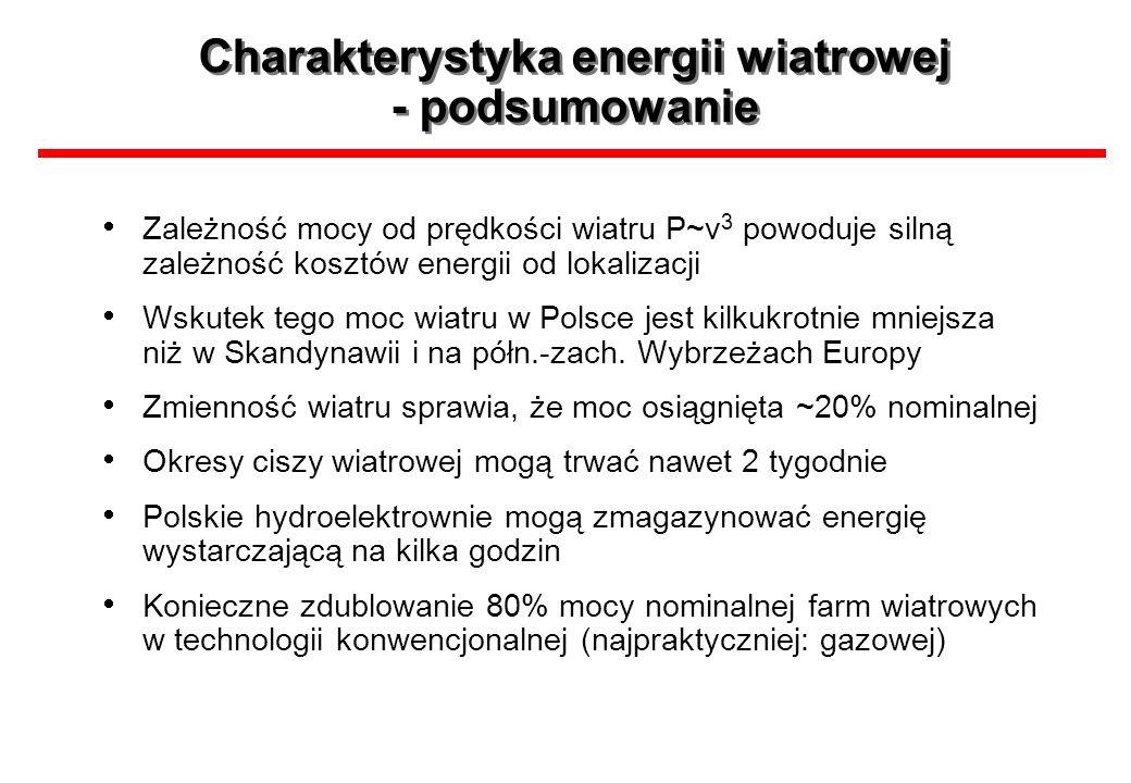 Charakterystyka energii wiatrowej - podsumowanie Zależność mocy od prędkości wiatru P~v 3 powoduje silną zależność kosztów energii od lokalizacji Wsku