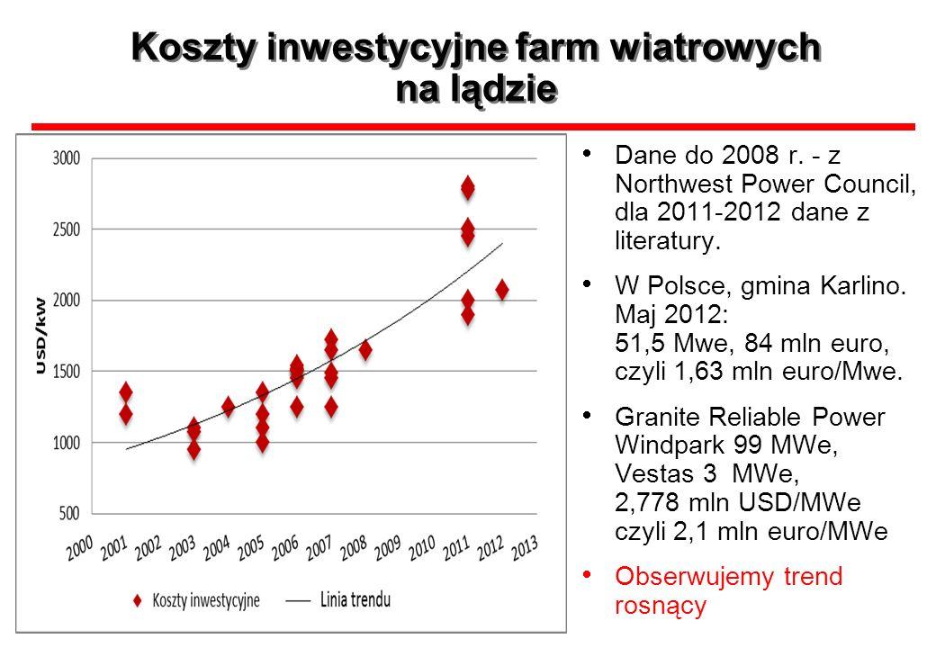 Koszty inwestycyjne farm wiatrowych na lądzie Dane do 2008 r. - z Northwest Power Council, dla 2011-2012 dane z literatury. W Polsce, gmina Karlino. M