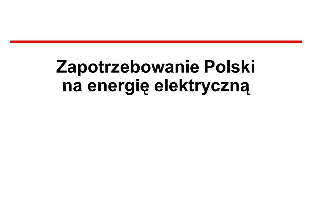 Zapotrzebowanie Polski na energię elektryczną