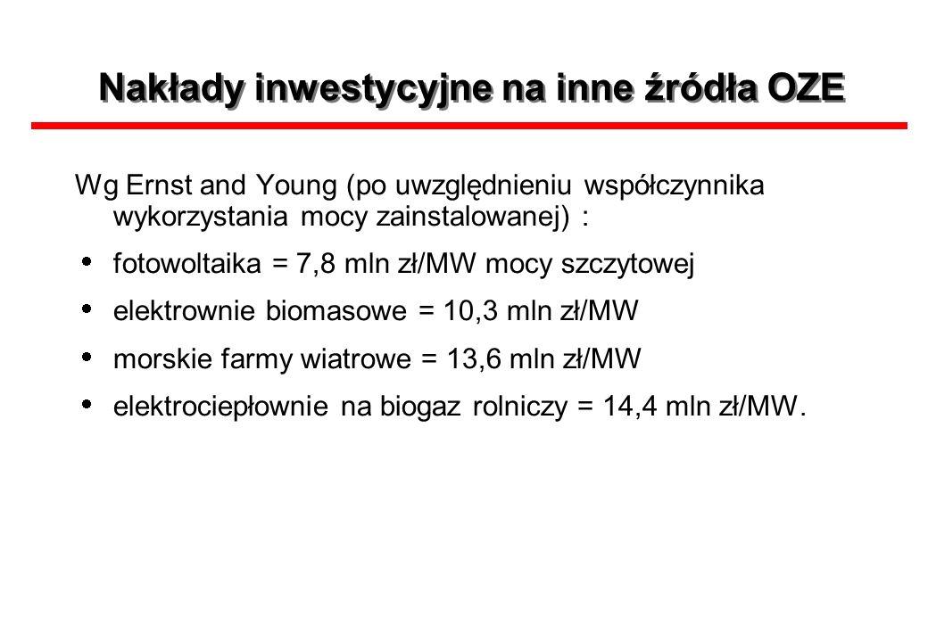 Nakłady inwestycyjne na inne źródła OZE Wg Ernst and Young (po uwzględnieniu współczynnika wykorzystania mocy zainstalowanej) : fotowoltaika = 7,8 mln