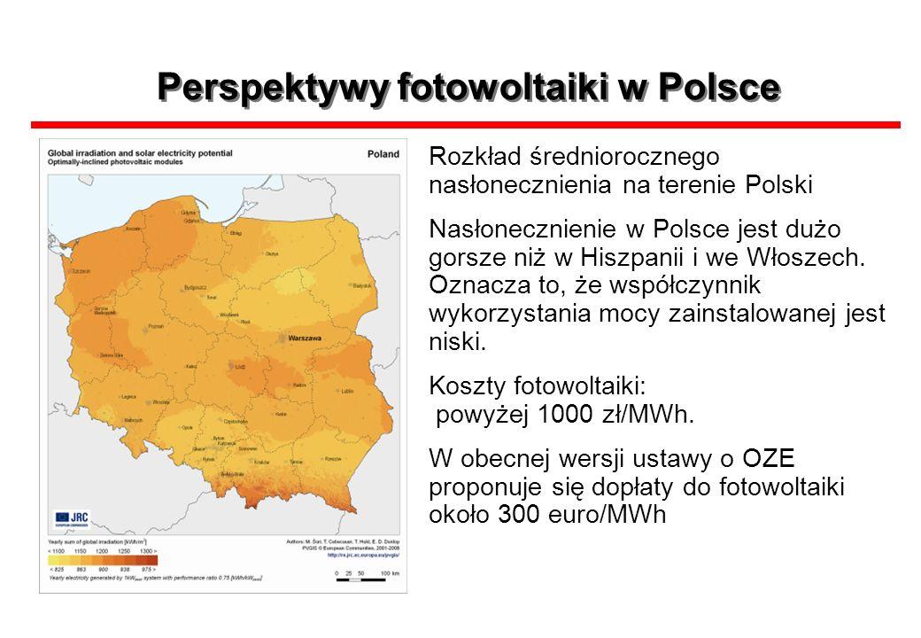 Perspektywy fotowoltaiki w Polsce Rozkład średniorocznego nasłonecznienia na terenie Polski Nasłonecznienie w Polsce jest dużo gorsze niż w Hiszpanii
