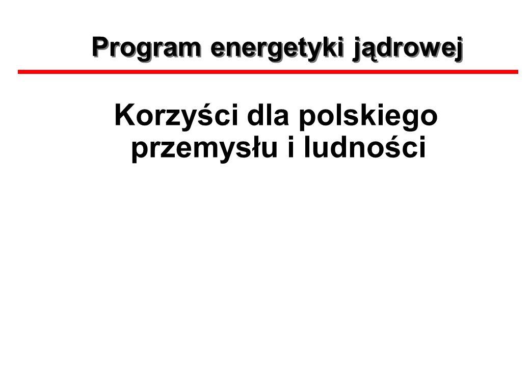 Program energetyki jądrowej Korzyści dla polskiego przemysłu i ludności