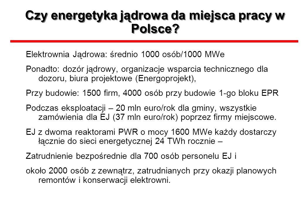 Czy energetyka jądrowa da miejsca pracy w Polsce? Elektrownia Jądrowa: średnio 1000 osób/1000 MWe Ponadto: dozór jądrowy, organizacje wsparcia technic