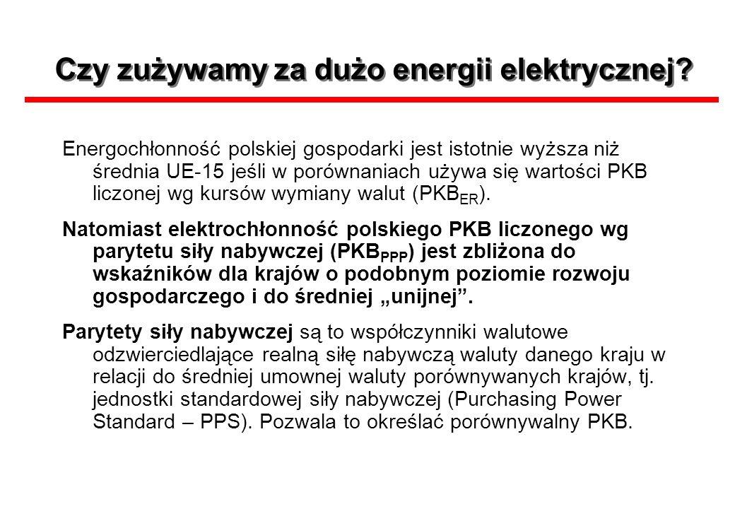 Czy zużywamy za dużo energii elektrycznej? Energochłonność polskiej gospodarki jest istotnie wyższa niż średnia UE-15 jeśli w porównaniach używa się w