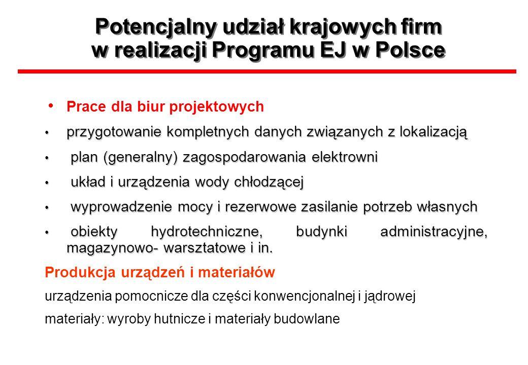 Potencjalny udział krajowych firm w realizacji Programu EJ w Polsce Prace dla biur projektowych przygotowanie kompletnych danych związanych z lokaliza
