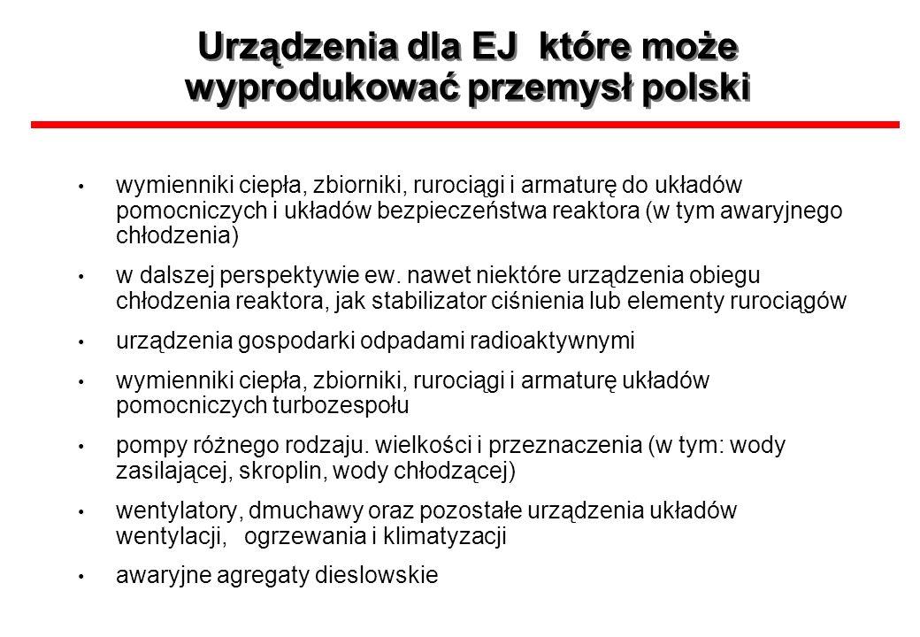 Urządzenia dla EJ które może wyprodukować przemysł polski wymienniki ciepła, zbiorniki, rurociągi i armaturę do układów pomocniczych i układów bezpiec