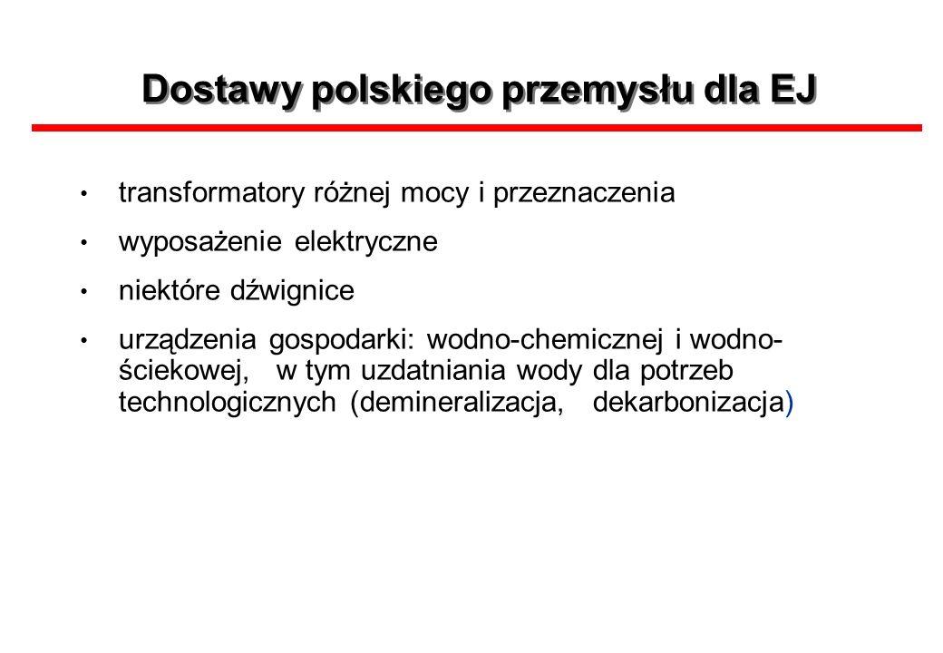 Dostawy polskiego przemysłu dla EJ transformatory różnej mocy i przeznaczenia wyposażenie elektryczne niektóre dźwignice urządzenia gospodarki: wodno-