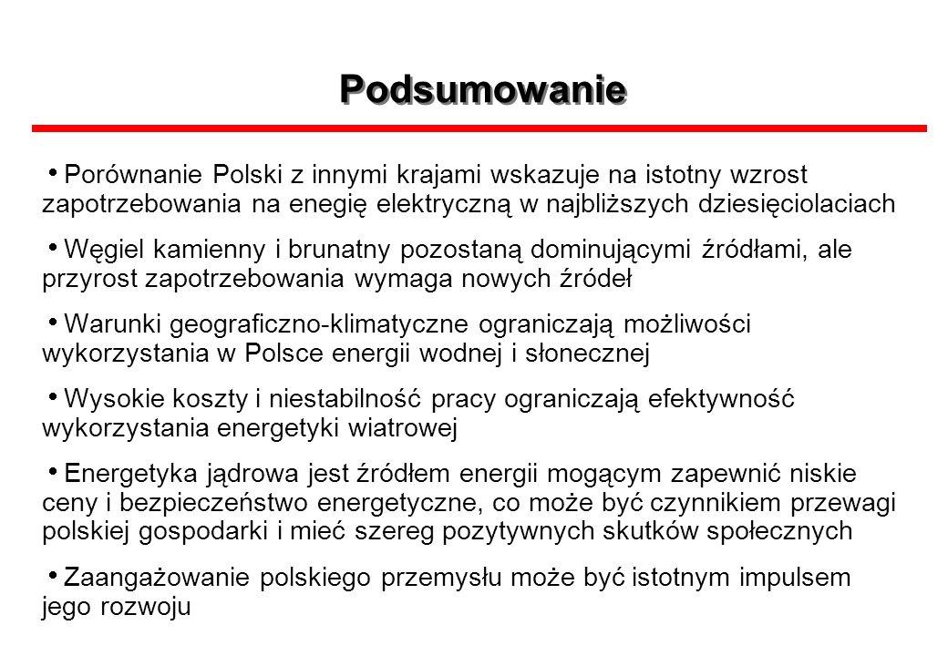 Podsumowanie Porównanie Polski z innymi krajami wskazuje na istotny wzrost zapotrzebowania na enegię elektryczną w najbliższych dziesięciolaciach Węgi