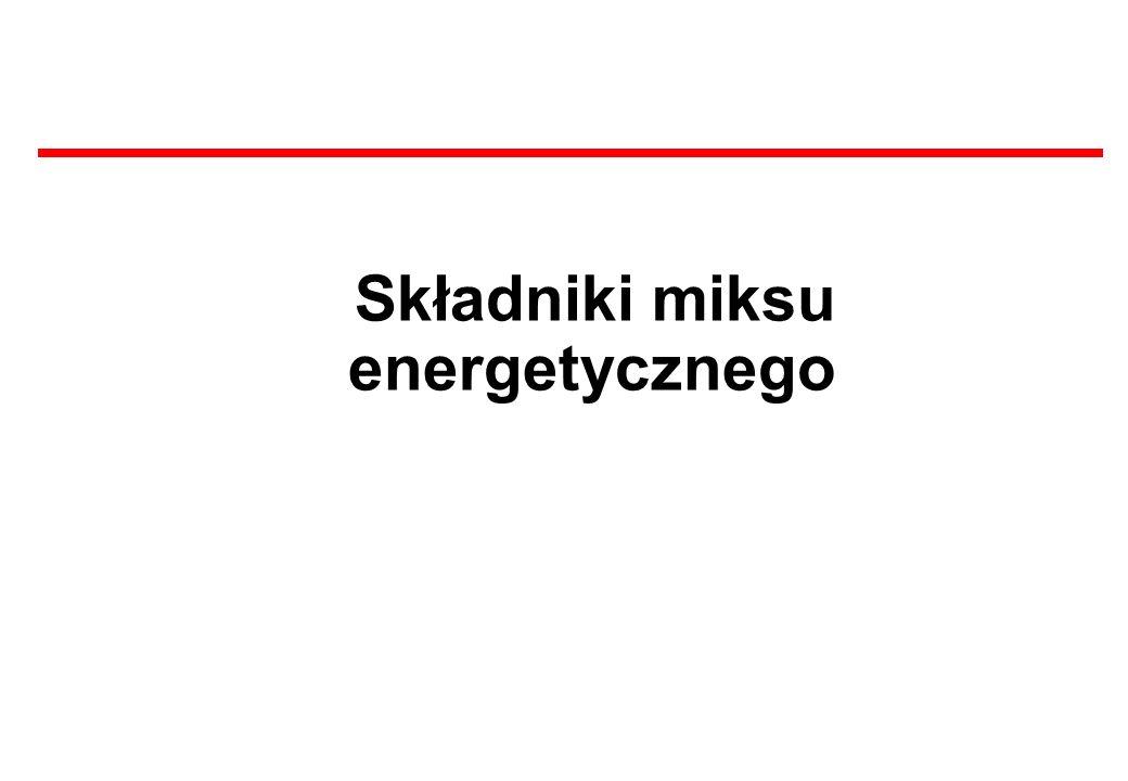 Główne źródła energii elektrycznej w UE Ze względu na rosnące koszty wydobycia węgla kamiennego z coraz większych głębokości, Polska stała się jego importerem: obecnie netto 9 mln ton /rok W Polsce dominuje węgielW UE – energia jądrowa