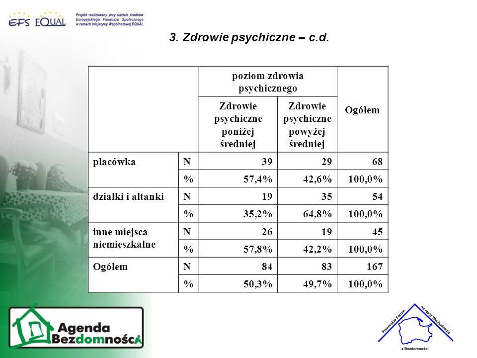 poziom zdrowia psychicznego Ogółem Zdrowie psychiczne poniżej średniej Zdrowie psychiczne powyżej średniej placówkaN 392968 % 57,4%42,6%100,0% działki