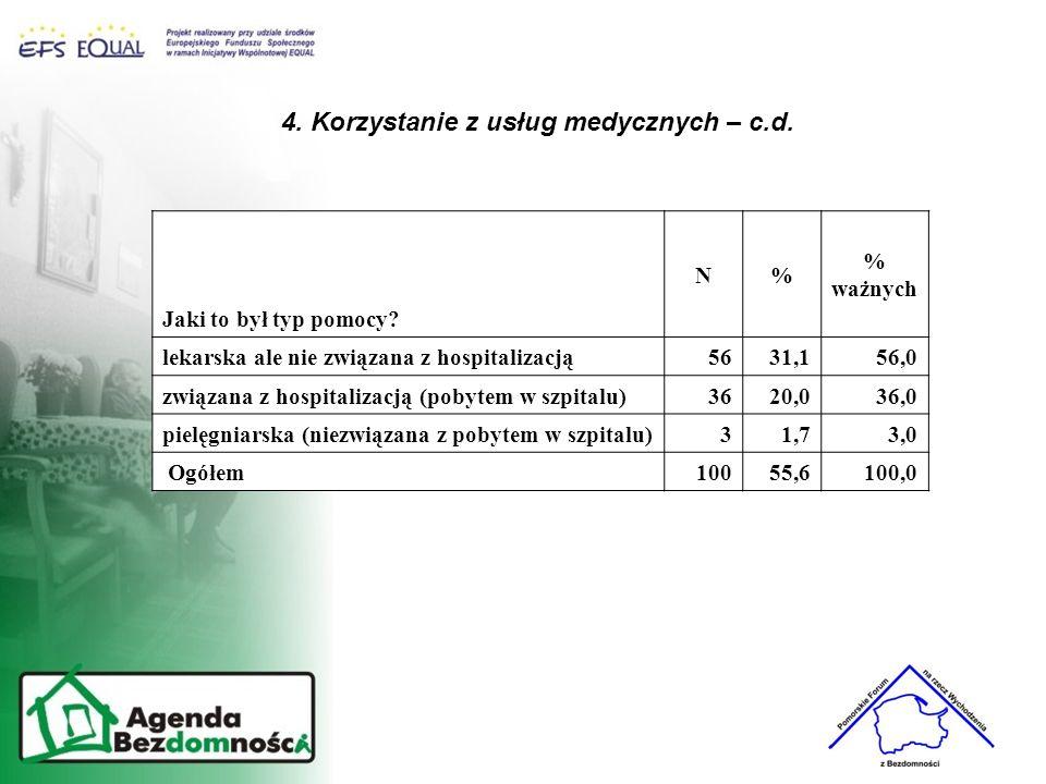 Jaki to był typ pomocy? N% % ważnych lekarska ale nie związana z hospitalizacją 5631,156,0 związana z hospitalizacją (pobytem w szpitalu) 3620,036,0 p