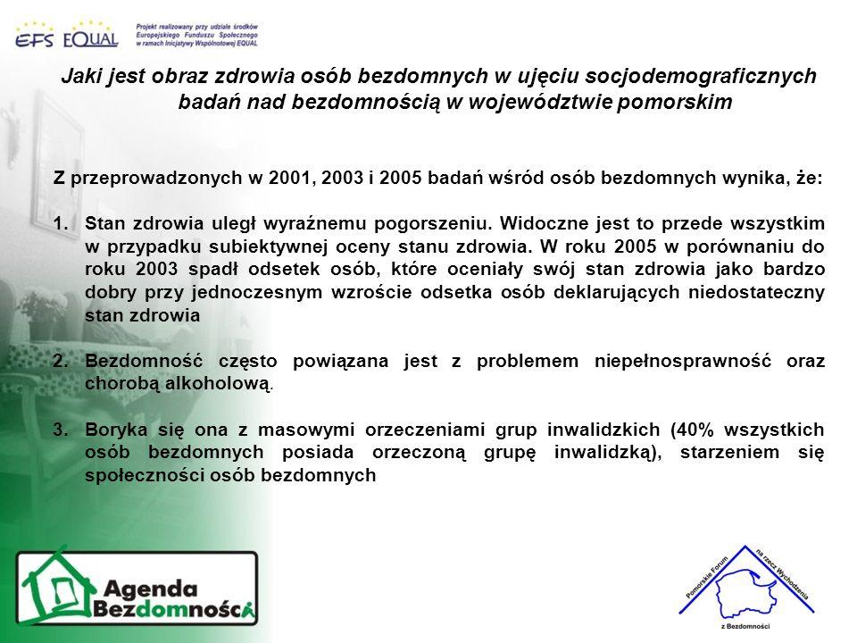 Jaki jest obraz zdrowia osób bezdomnych w ujęciu socjodemograficznych badań nad bezdomnością w województwie pomorskim Z przeprowadzonych w 2001, 2003
