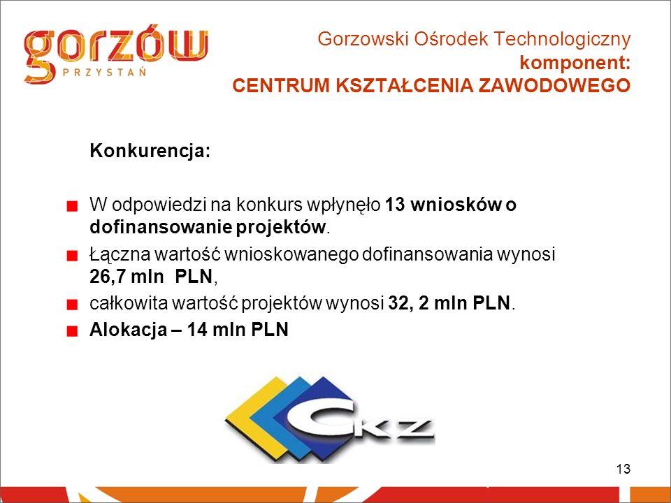 13 Gorzowski Ośrodek Technologiczny komponent: CENTRUM KSZTAŁCENIA ZAWODOWEGO Konkurencja: W odpowiedzi na konkurs wpłynęło 13 wniosków o dofinansowanie projektów.