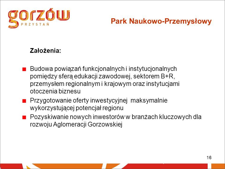 16 Park Naukowo-Przemysłowy Założenia: Budowa powiązań funkcjonalnych i instytucjonalnych pomiędzy sferą edukacji zawodowej, sektorem B+R, przemysłem regionalnym i krajowym oraz instytucjami otoczenia biznesu Przygotowanie oferty inwestycyjnej maksymalnie wykorzystującej potencjał regionu Pozyskiwanie nowych inwestorów w branżach kluczowych dla rozwoju Aglomeracji Gorzowskiej