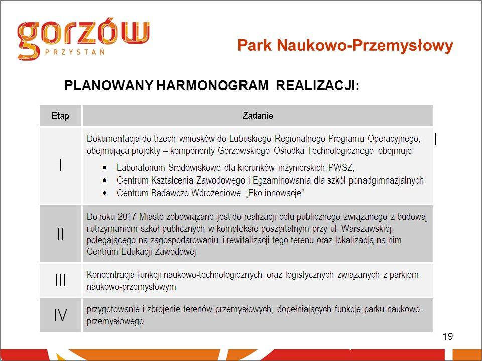 19 Park Naukowo-Przemysłowy PLANOWANY HARMONOGRAM REALIZACJI: