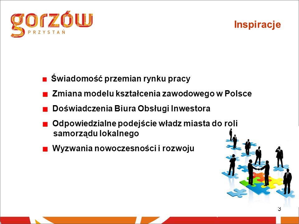 3 Inspiracje Świadomość przemian rynku pracy Zmiana modelu kształcenia zawodowego w Polsce Doświadczenia Biura Obsługi Inwestora Odpowiedzialne podejście władz miasta do roli samorządu lokalnego Wyzwania nowoczesności i rozwoju