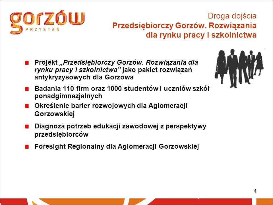 4 Droga dojścia Przedsiębiorczy Gorzów.