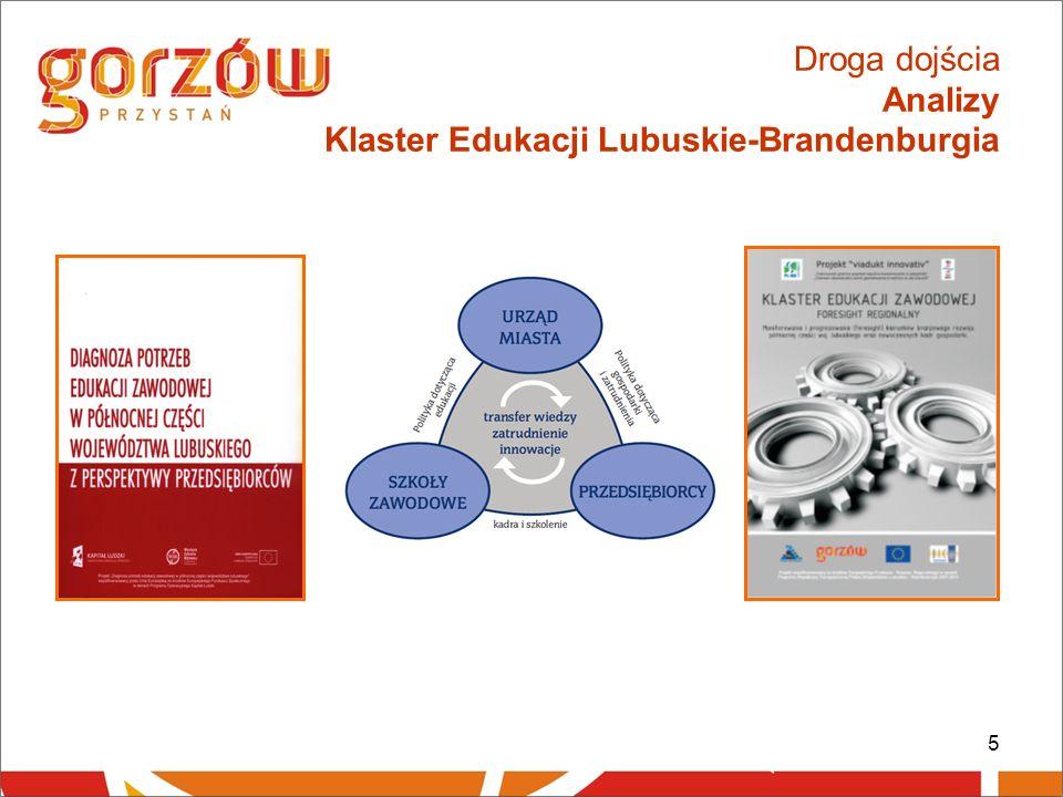5 Droga dojścia Analizy Klaster Edukacji Lubuskie-Brandenburgia