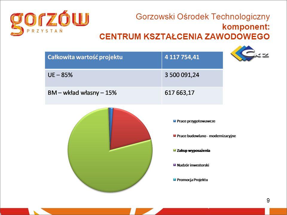 9 Gorzowski Ośrodek Technologiczny komponent: CENTRUM KSZTAŁCENIA ZAWODOWEGO
