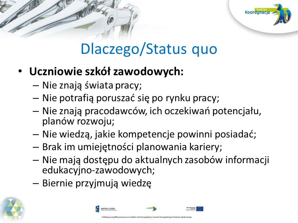 Internetowy portal Koordynacja 3.0. www.pk3.ecorys.pl www.pk3.ecorys.pl